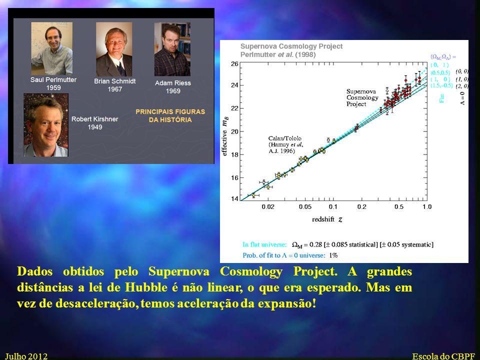 Dados obtidos pelo Supernova Cosmology Project