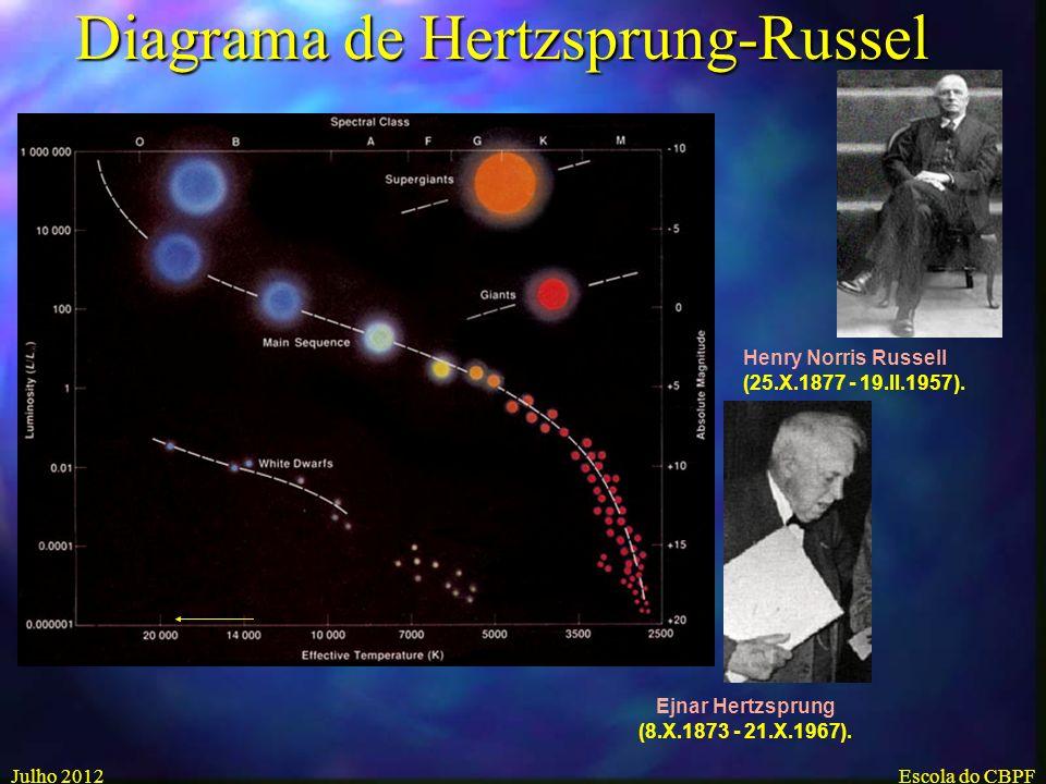 Ejnar Hertzsprung (8.X.1873 - 21.X.1967).