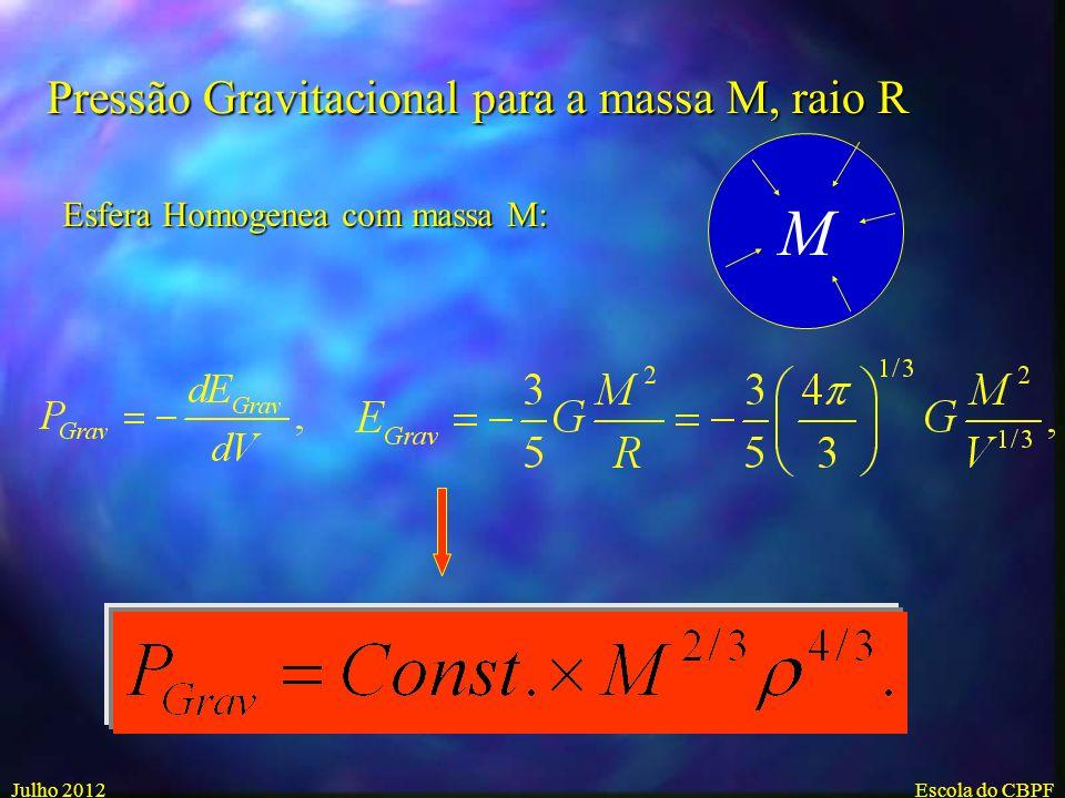M Pressão Gravitacional para a massa M, raio R