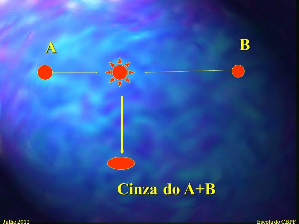 B A Cinza do A+B Julho 2012