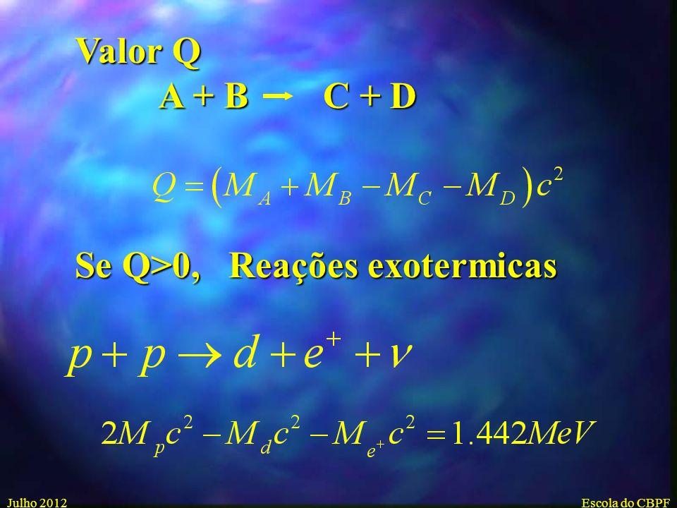 Se Q>0, Reações exotermicas