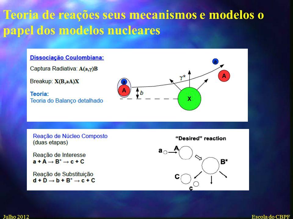 Teoria de reações seus mecanismos e modelos o papel dos modelos nucleares