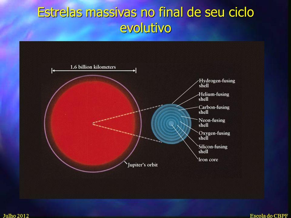 Estrelas massivas no final de seu ciclo evolutivo