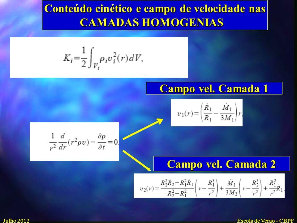 Conteúdo cinético e campo de velocidade nas