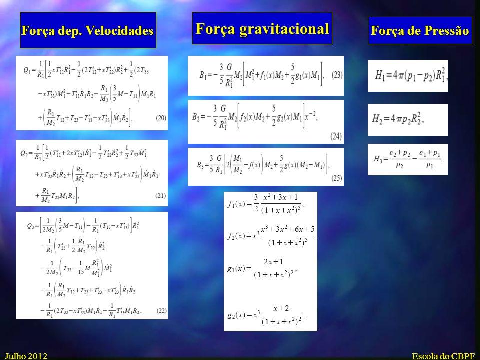 Força dep. Velocidades Força gravitacional Força de Pressão Julho 2012