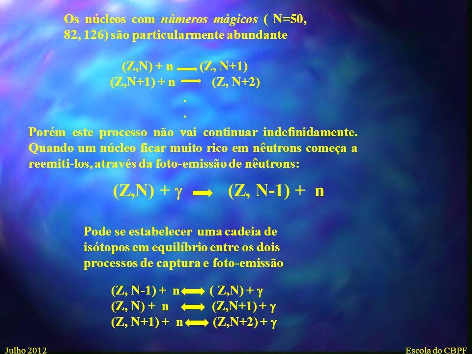 Os núcleos com números mágicos ( N=50, 82, 126) são particularmente abundante