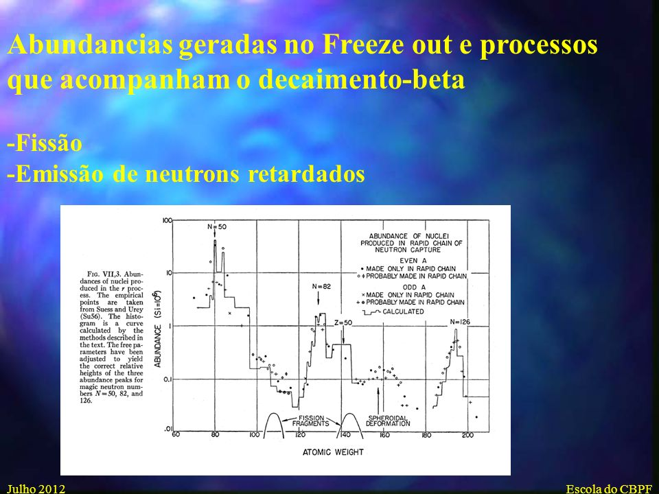 Abundancias geradas no Freeze out e processos que acompanham o decaimento-beta