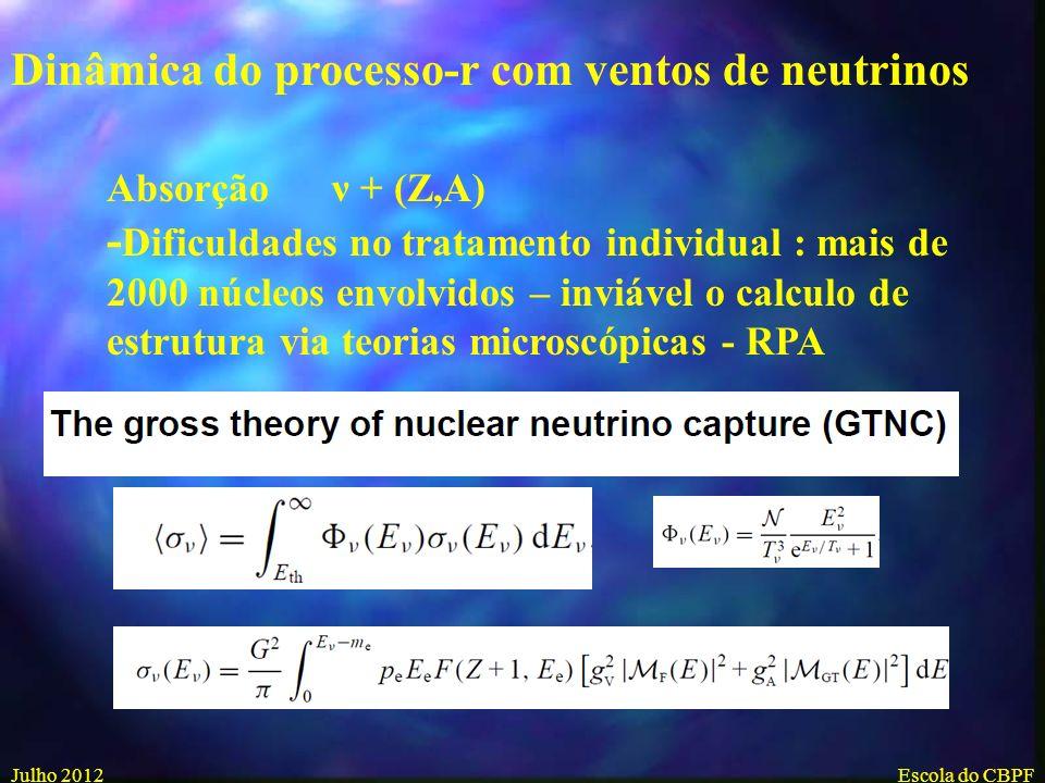 Dinâmica do processo-r com ventos de neutrinos