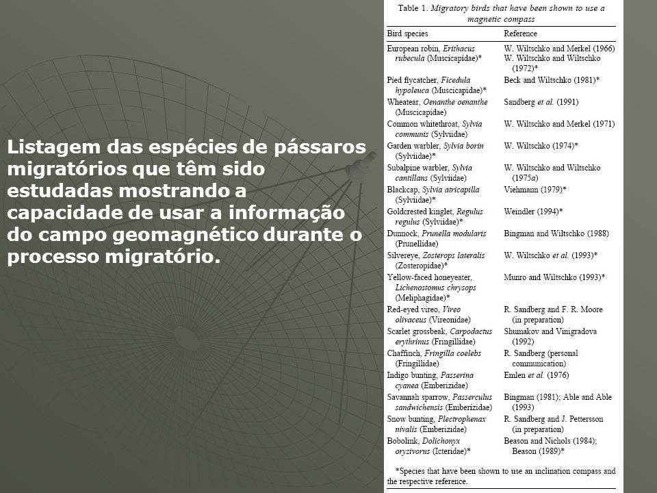 Listagem das espécies de pássaros migratórios que têm sido estudadas mostrando a capacidade de usar a informação do campo geomagnético durante o processo migratório.