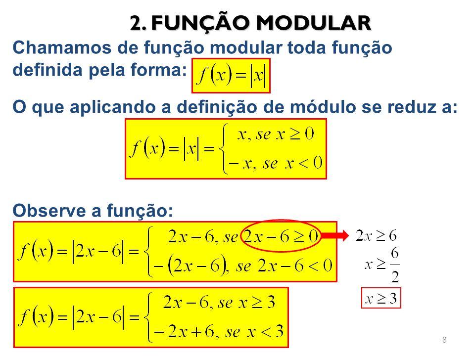 Chamamos de função modular toda função definida pela forma: