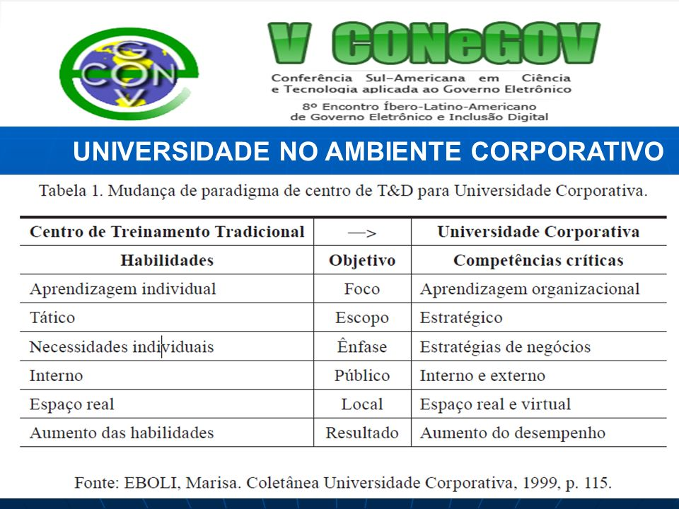 UNIVERSIDADE NO AMBIENTE CORPORATIVO