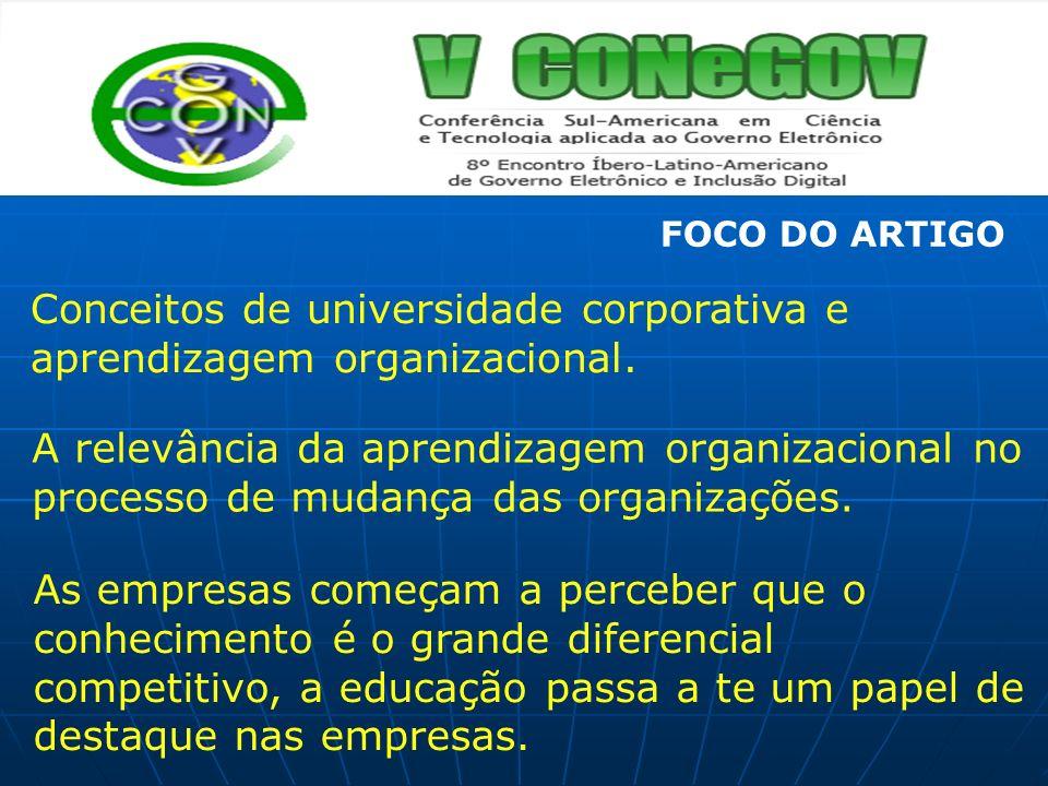 Conceitos de universidade corporativa e aprendizagem organizacional.
