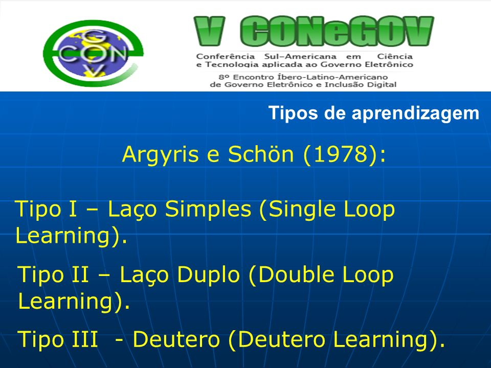 Tipo I – Laço Simples (Single Loop Learning).
