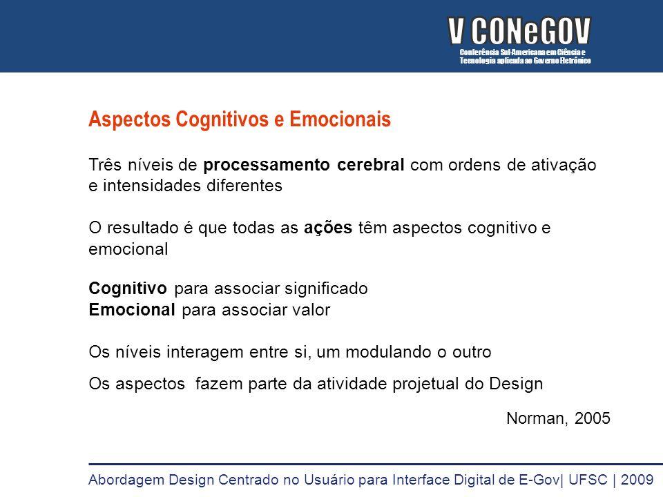 V CONeGOV V CONeGOV Aspectos Cognitivos e Emocionais