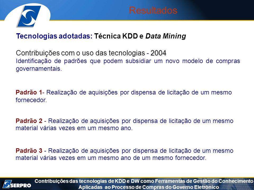 Resultados Tecnologias adotadas: Técnica KDD e Data Mining
