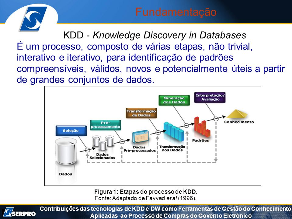 Fundamentação KDD - Knowledge Discovery in Databases