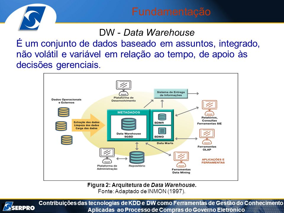 Fundamentação DW - Data Warehouse