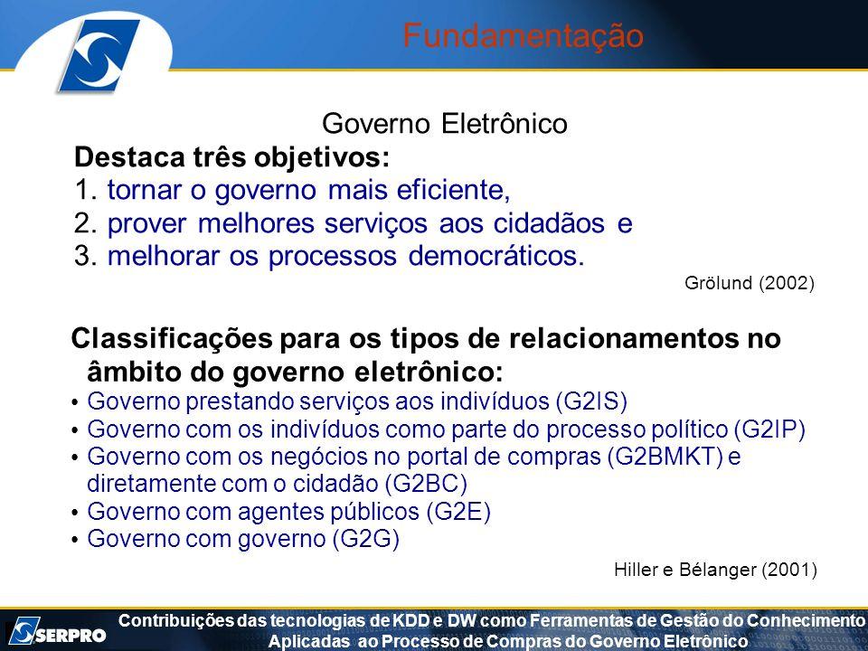 Fundamentação Governo Eletrônico Destaca três objetivos: