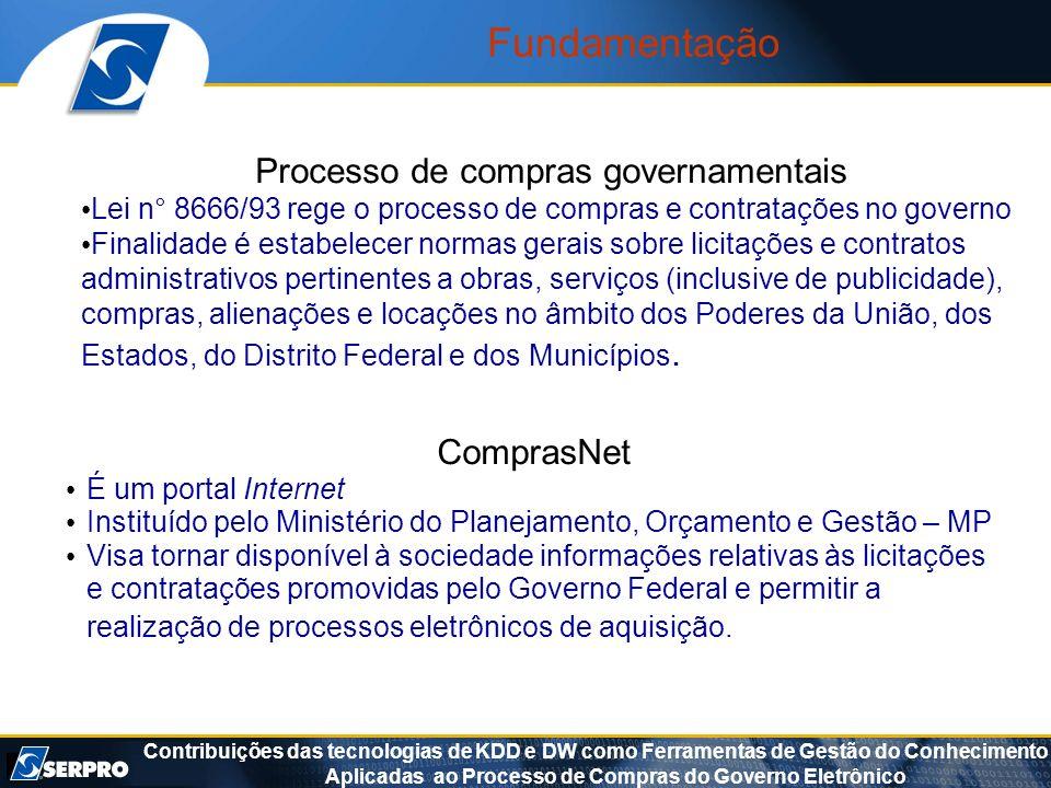 Processo de compras governamentais