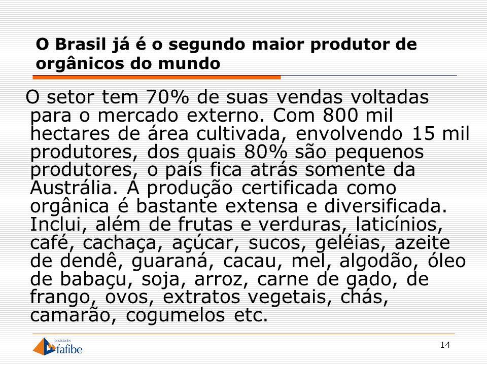 O Brasil já é o segundo maior produtor de orgânicos do mundo