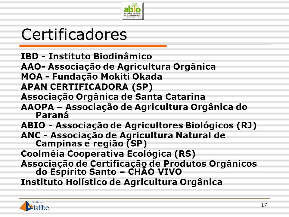 Certificadores IBD - Instituto Biodinâmico