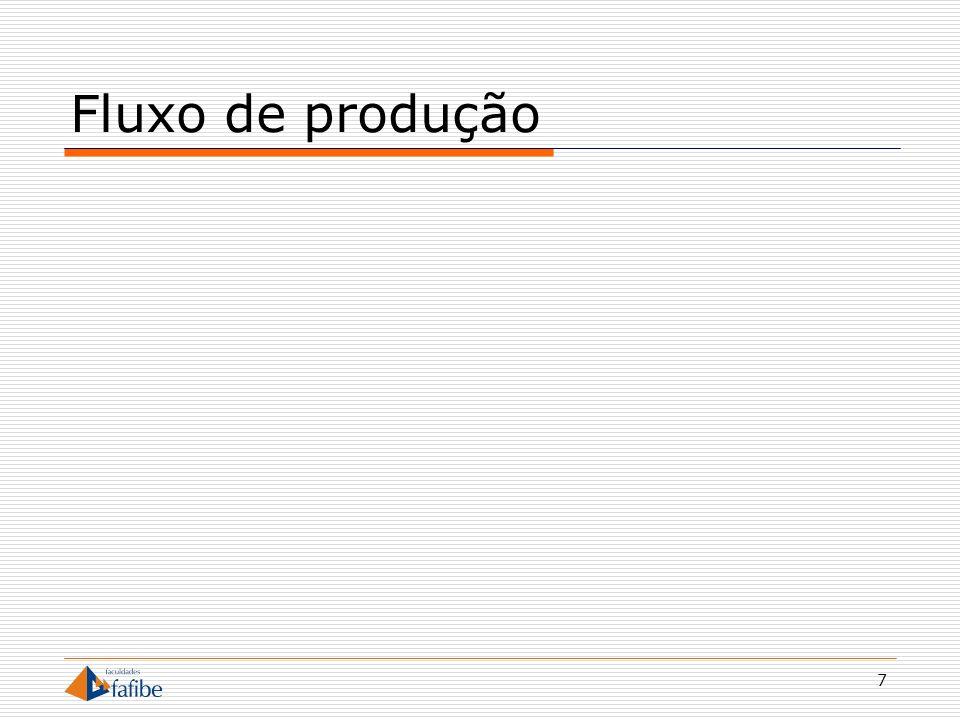 Fluxo de produção
