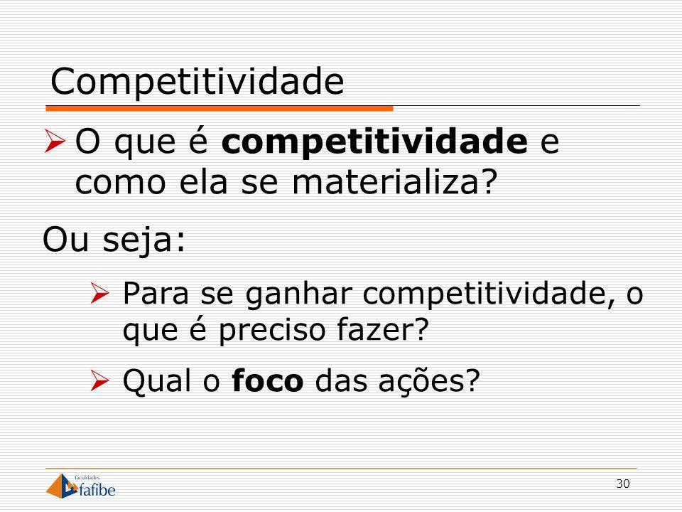 Competitividade O que é competitividade e como ela se materializa