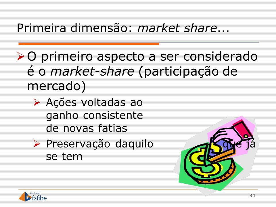 Primeira dimensão: market share...