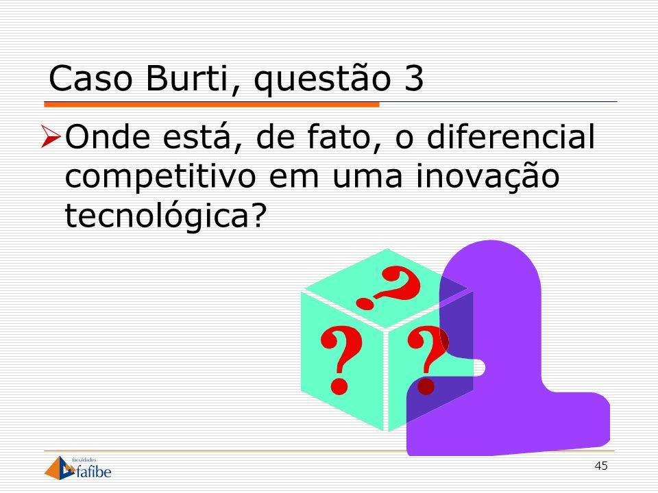 Caso Burti, questão 3 Onde está, de fato, o diferencial competitivo em uma inovação tecnológica