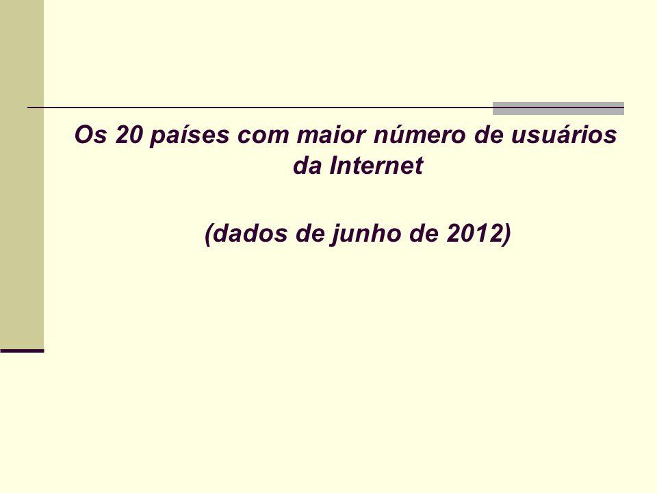 Os 20 países com maior número de usuários da Internet