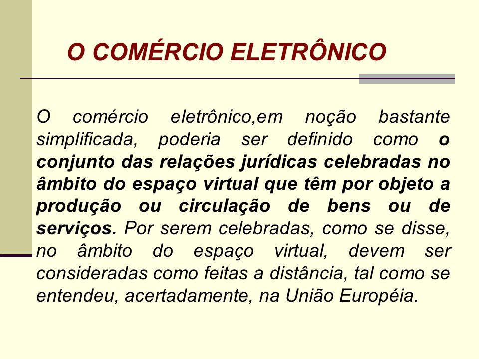 O COMÉRCIO ELETRÔNICO
