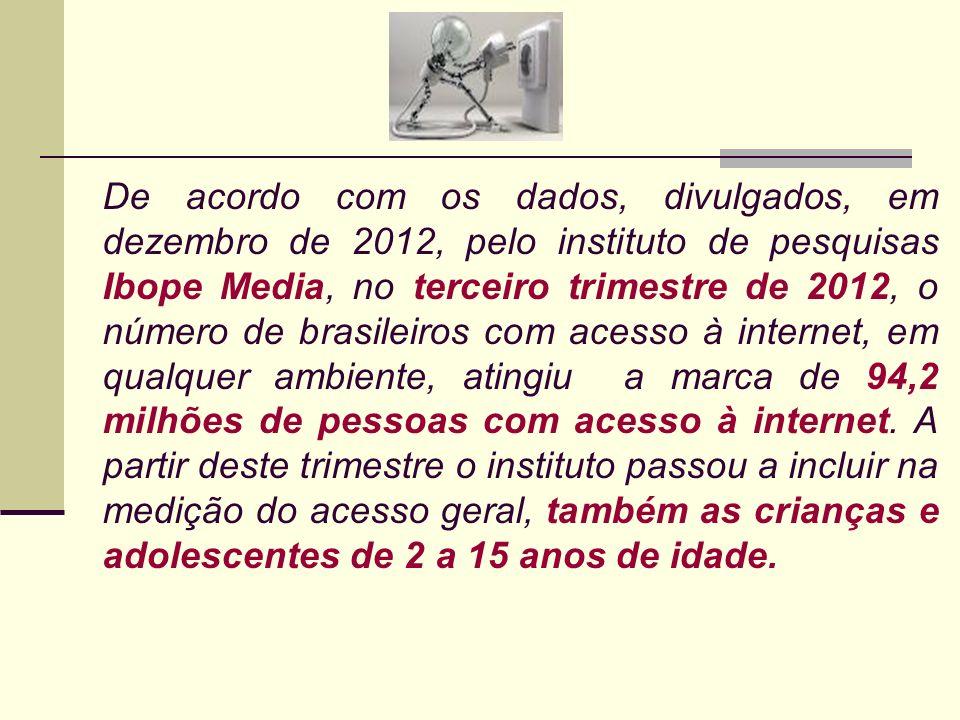 De acordo com os dados, divulgados, em dezembro de 2012, pelo instituto de pesquisas Ibope Media, no terceiro trimestre de 2012, o número de brasileiros com acesso à internet, em qualquer ambiente, atingiu a marca de 94,2 milhões de pessoas com acesso à internet.