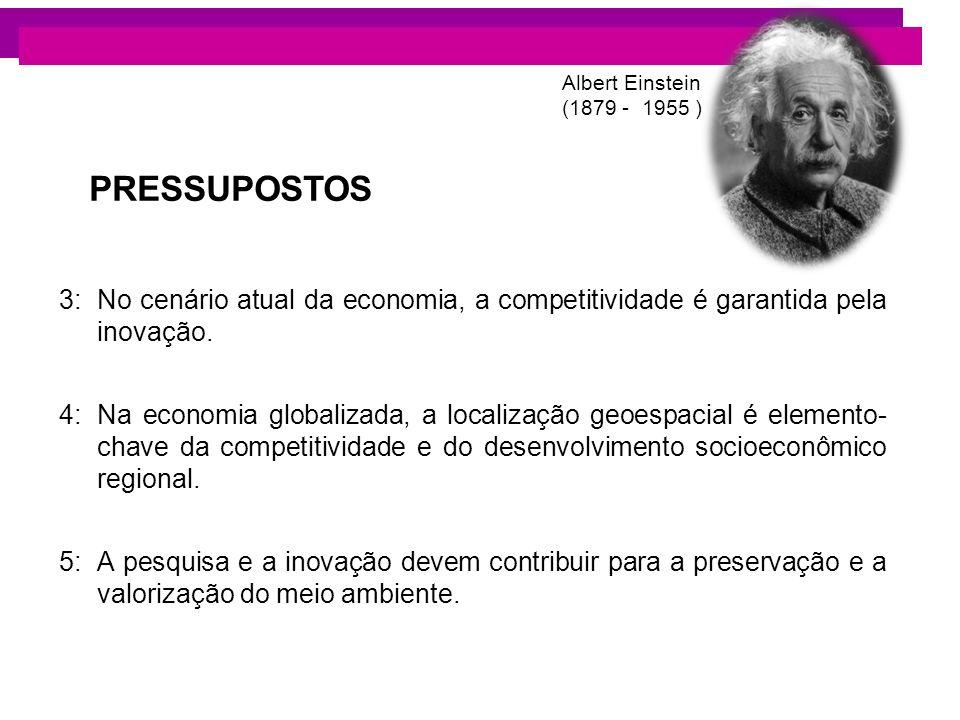 Albert Einstein (1879 - 1955 ) PRESSUPOSTOS. 3: No cenário atual da economia, a competitividade é garantida pela inovação.