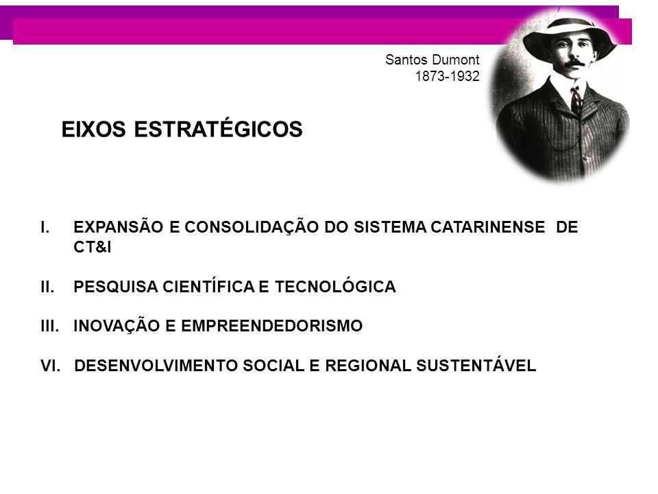 Santos Dumont 1873-1932. EIXOS ESTRATÉGICOS. EXPANSÃO E CONSOLIDAÇÃO DO SISTEMA CATARINENSE DE CT&I.
