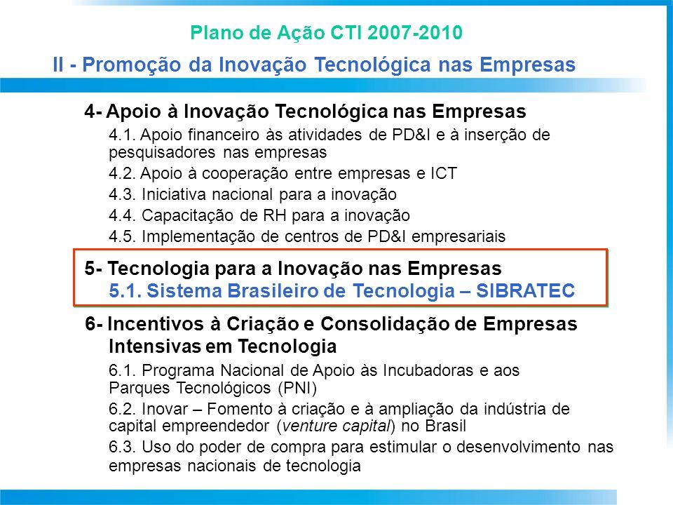 II - Promoção da Inovação Tecnológica nas Empresas