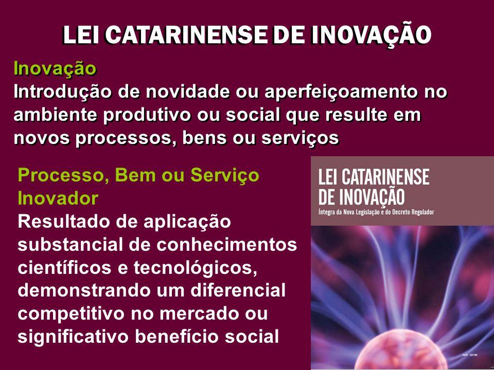 LEI CATARINENSE DE INOVAÇÃO
