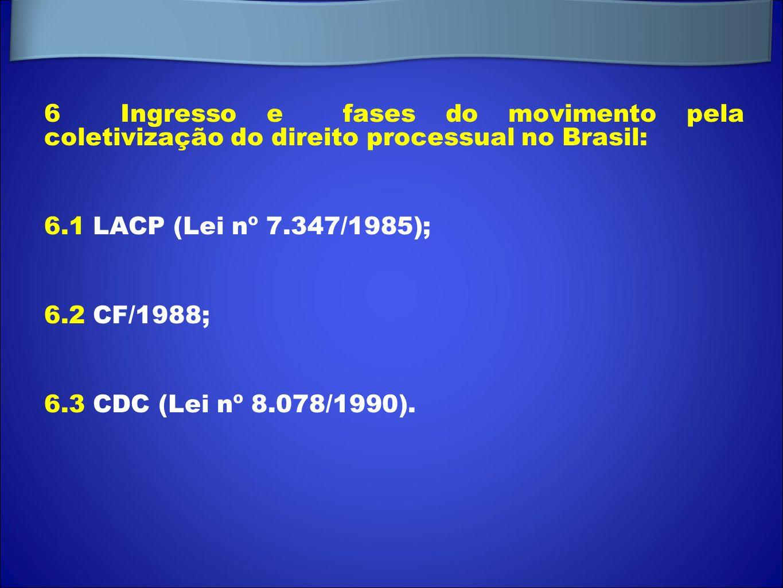 6 Ingresso e fases do movimento pela coletivização do direito processual no Brasil: