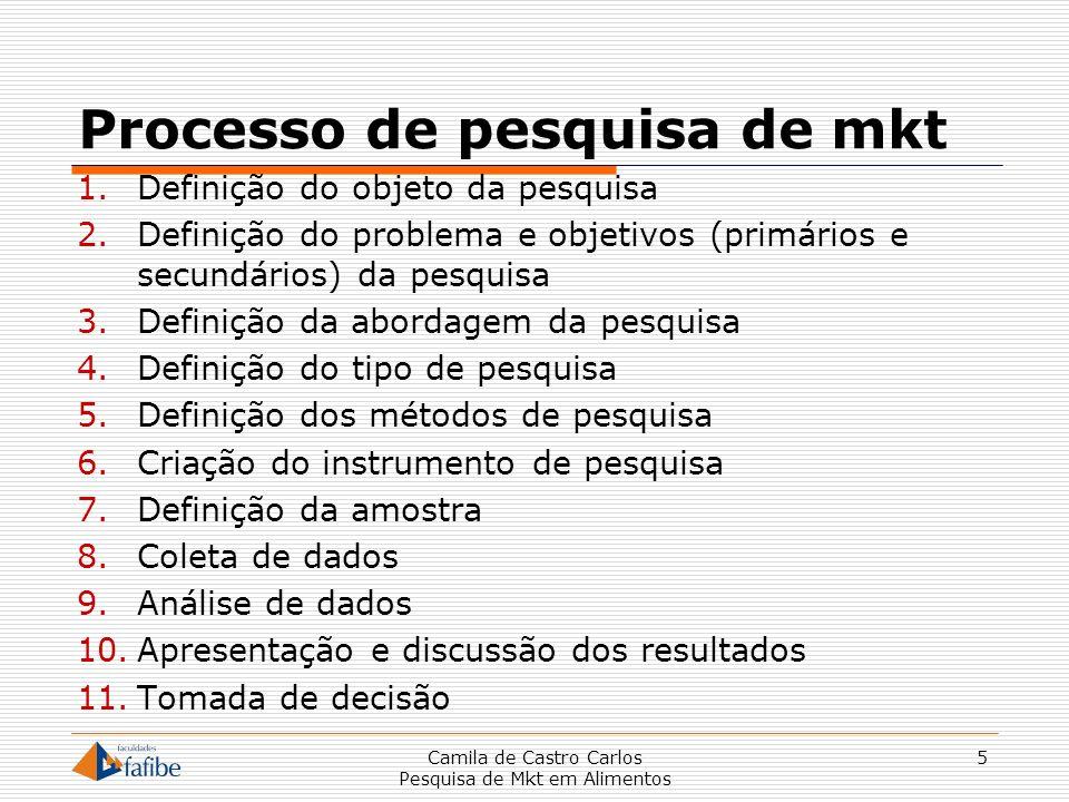Processo de pesquisa de mkt