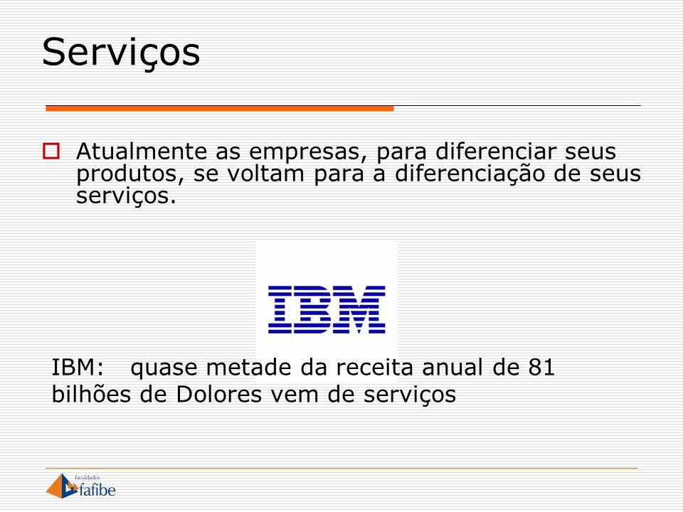 Serviços Atualmente as empresas, para diferenciar seus produtos, se voltam para a diferenciação de seus serviços.