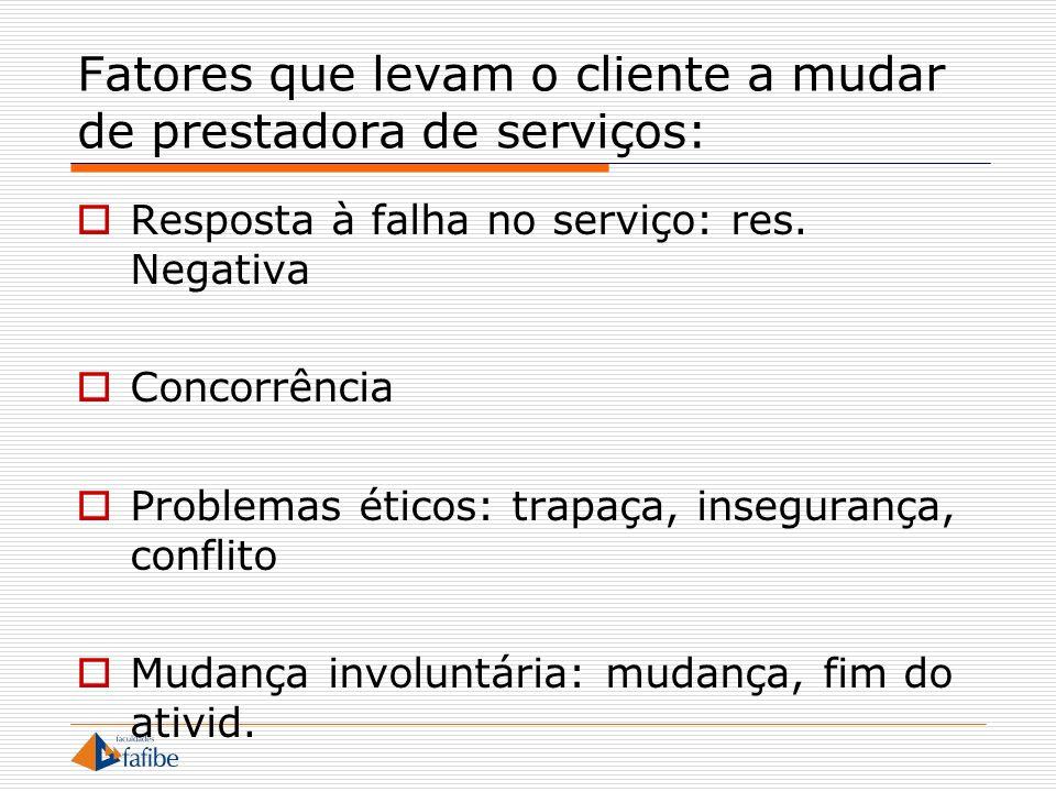 Fatores que levam o cliente a mudar de prestadora de serviços: