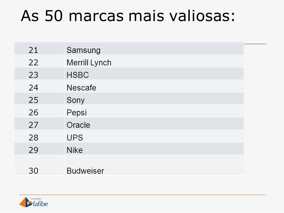 As 50 marcas mais valiosas:
