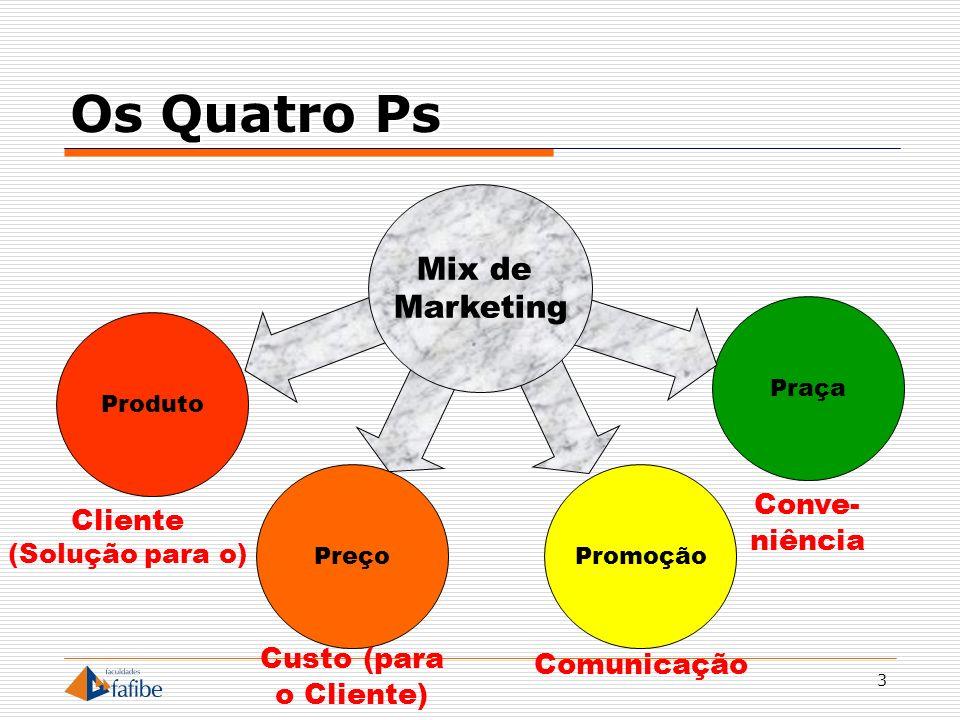 Os Quatro Ps Mix de Marketing Conve- Cliente niência Custo (para
