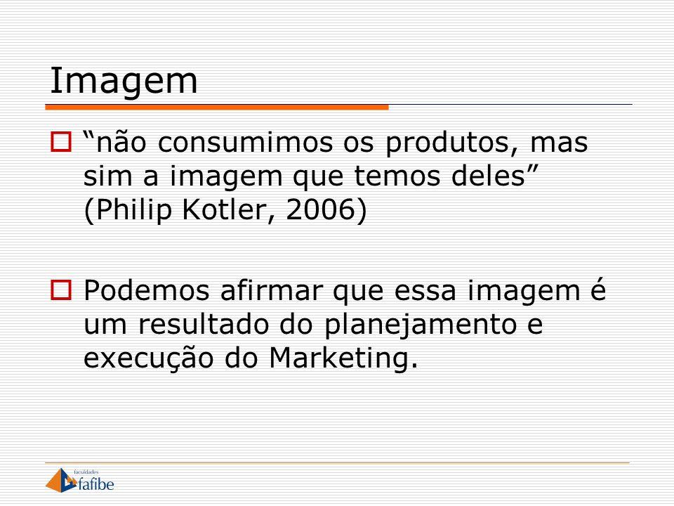 Imagem não consumimos os produtos, mas sim a imagem que temos deles (Philip Kotler, 2006)