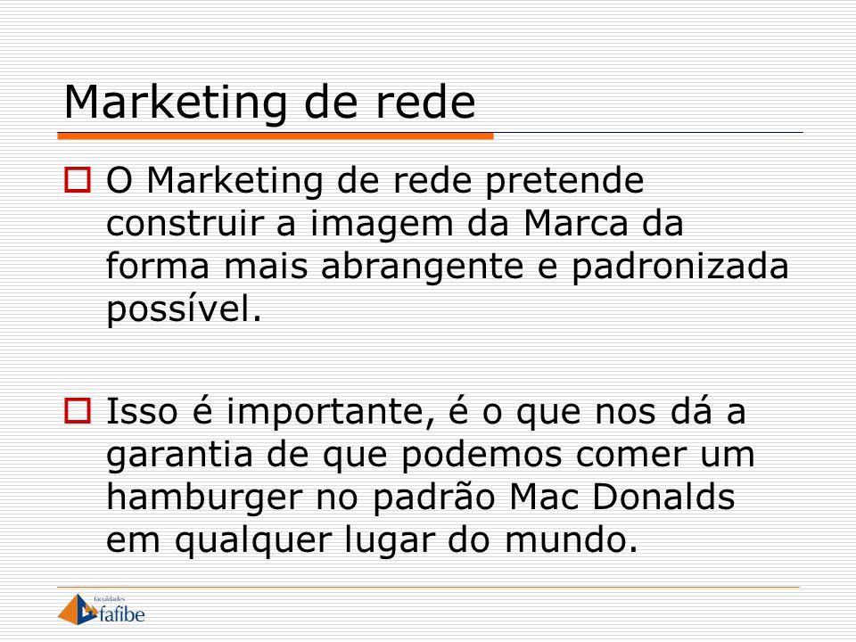 Marketing de rede O Marketing de rede pretende construir a imagem da Marca da forma mais abrangente e padronizada possível.
