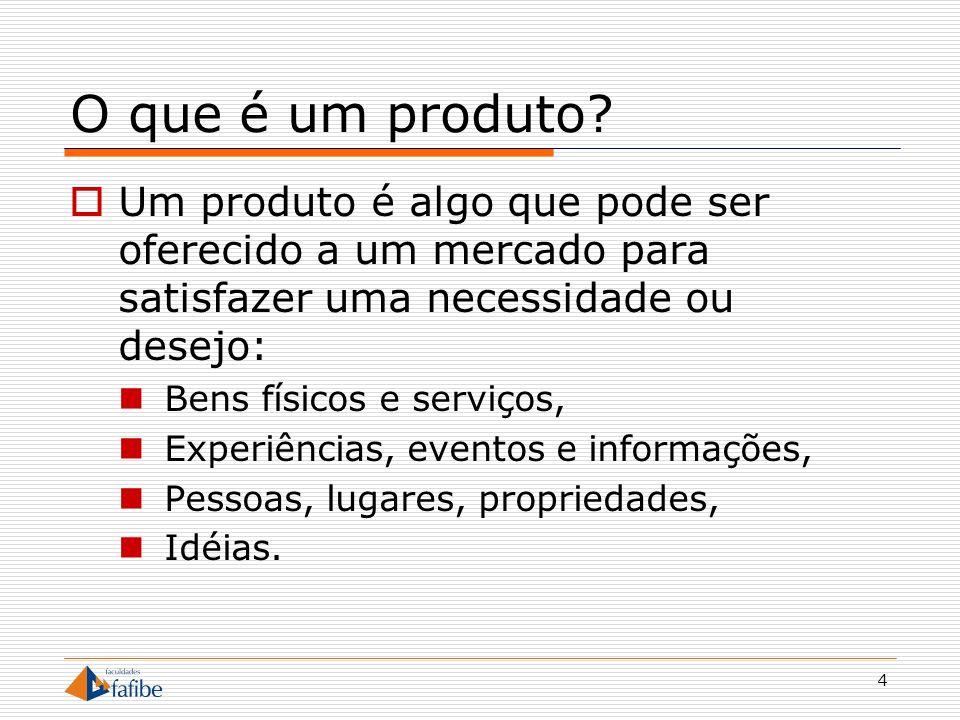 O que é um produto Um produto é algo que pode ser oferecido a um mercado para satisfazer uma necessidade ou desejo: