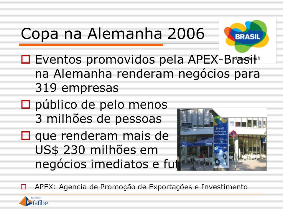 Copa na Alemanha 2006 Eventos promovidos pela APEX-Brasil na Alemanha renderam negócios para 319 empresas.