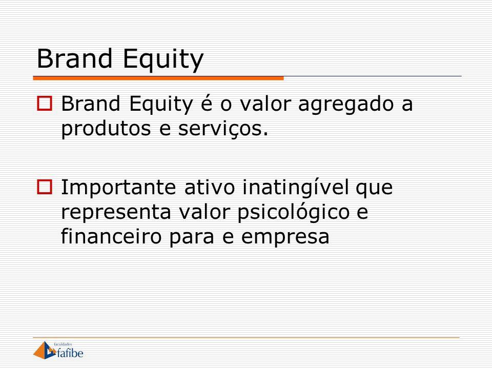 Brand Equity Brand Equity é o valor agregado a produtos e serviços.