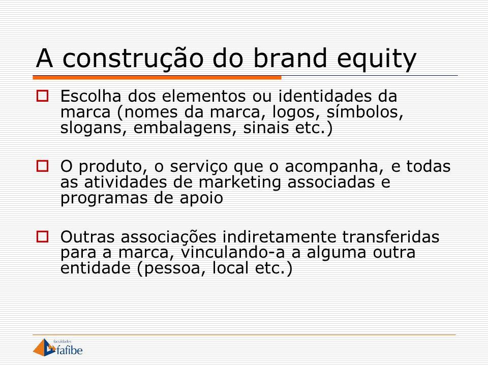 A construção do brand equity