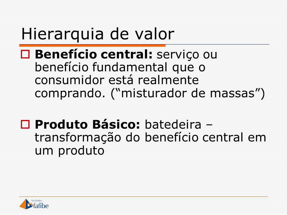 Hierarquia de valor Benefício central: serviço ou benefício fundamental que o consumidor está realmente comprando. ( misturador de massas )