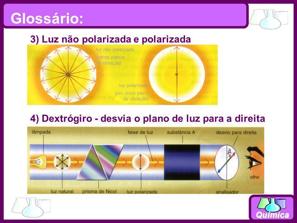Glossário: 3) Luz não polarizada e polarizada